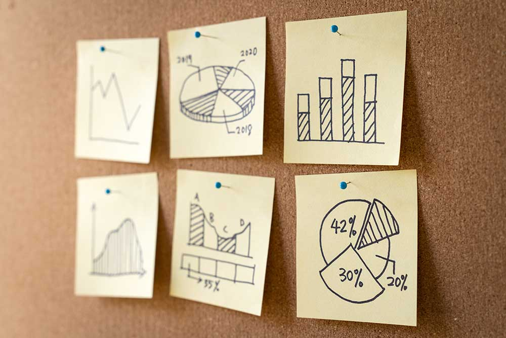 Video Outcomes Video Marketing Wall Statistics and graphs